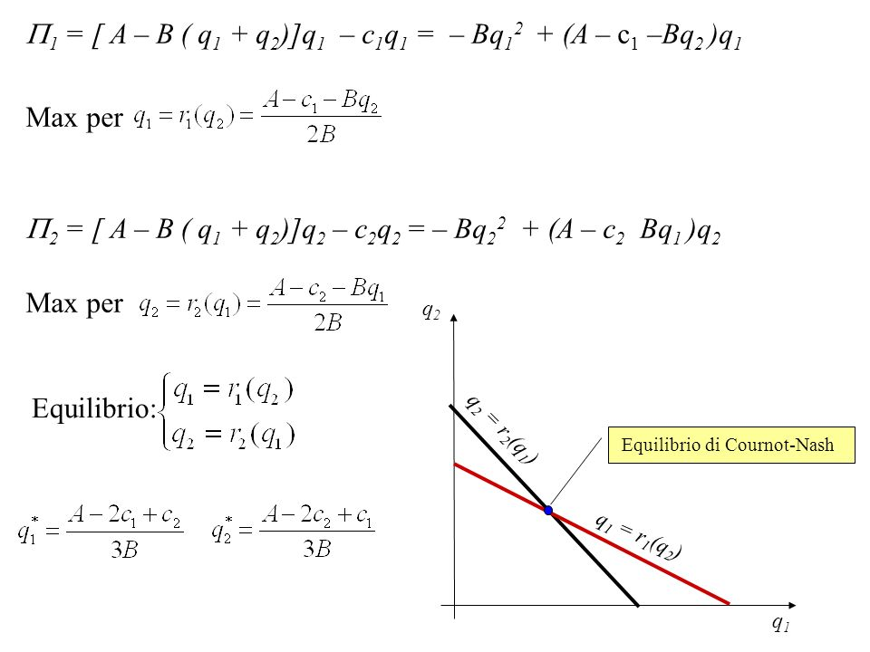 P1 = [ A – B ( q1 + q2)]q1 – c1q1 = – Bq12 + (A – c1 –Bq2 )q1 Max per